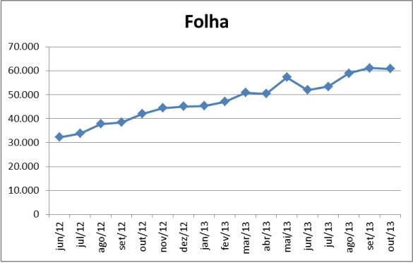 folha_digital