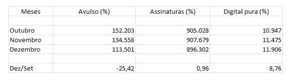 20150308_veja_tabela variação ultimo  quadrimestre 2014