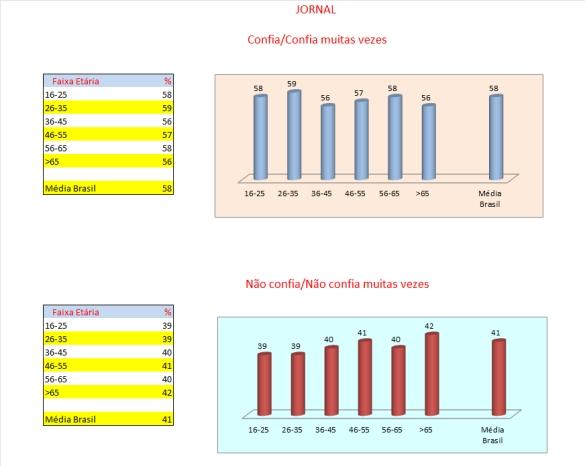 07_tabelas e gráficos_jornal