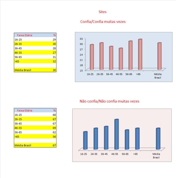09_tabelas e gráficos_sites