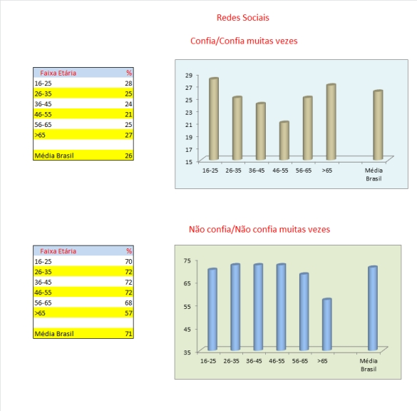 11_tabelas e gráficos_redes