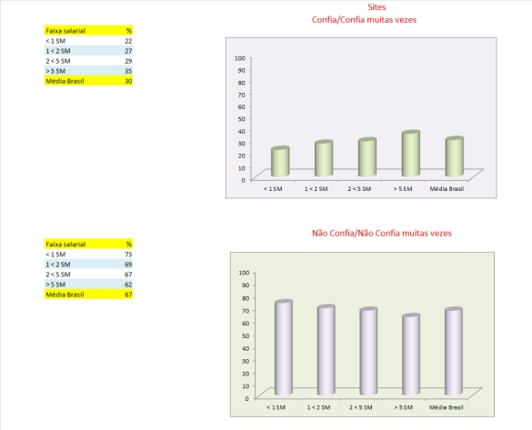 16_tabelas e gráficos_sites_renda