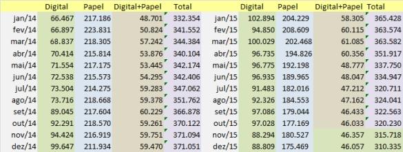 20160207_tabela_circulação_jan-dez-2015_folha