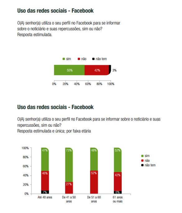 20161211_relatorio_midia_e_politica_fsb_2016_facebook_wp